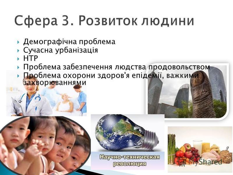 Демографічна проблема Сучасна урбанізація НТР Проблема забезпечення людства продовольством Проблема охорони здоров'я епідемії, важкими захворюваннями
