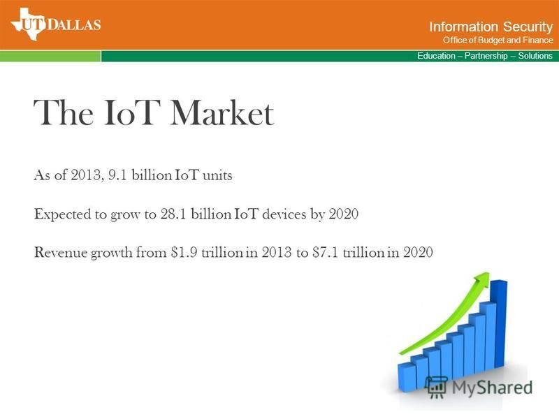 The IoT Market As of 2013, 9.1 billion IoT units Expected to grow to 28.1 billion IoT devices by 2020 Revenue growth from $1.9 trillion in 2013 to $7.1 trillion in 2020 Education – Partnership – Solutions Information Security Office of Budget and Fin