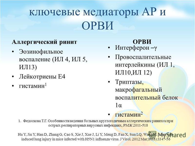 ключевые медиаторы АР и ОРВИ Аллергический ринит Эозинофильное воспаление (ИЛ 4, ИЛ 5, ИЛ13) Лейкотриены E4 гистамин 1 ОРВИ Интерферон – γ Провоспалительные интерлейкины (ИЛ 1, ИЛ10,ИЛ 12) Триптазы, макрофагальный воспалительный белок 1α гистамин 2 1