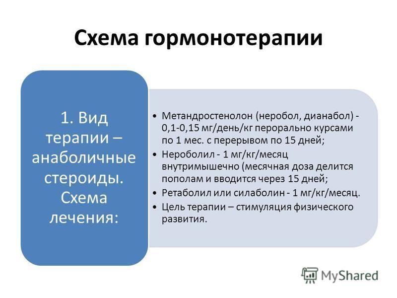Схема гормонотерапии Метандростенолон (неробол, дианабол) - 0,1-0,15 мг/день/кг перорально курсами по 1 мес. с перерывом по 15 дней; Нероболил - 1 мг/кг/месяц внутримышечно (месячная доза делится пополам и вводится через 15 дней; Ретаболил или силабо