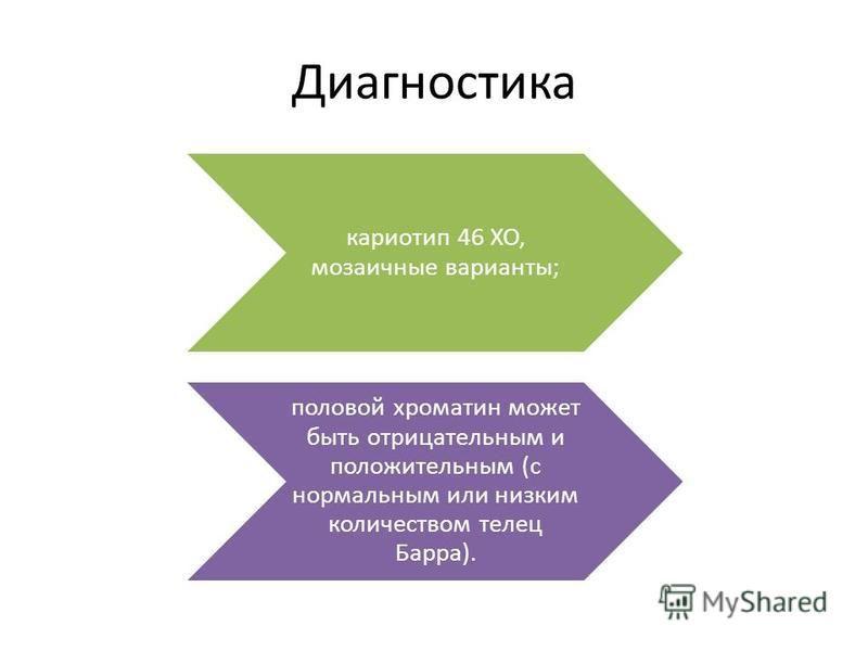 Диагностика кариотип 46 ХО, мозаичные варианты; половой хроматин может быть отрицательным и положительным (с нормальным или низким количеством телец Барра).