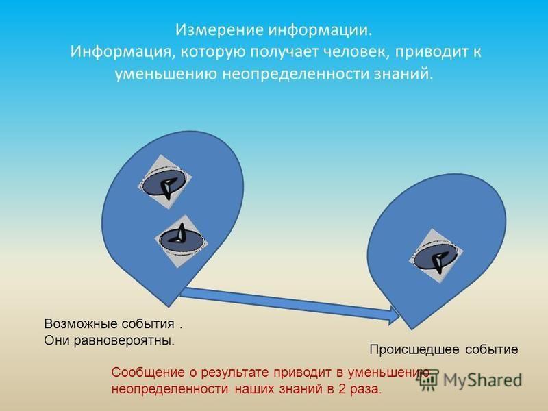 Например, бросаем кнопку. Выпадаетшляпкой или остриём - равновероятные события, значит N=2.