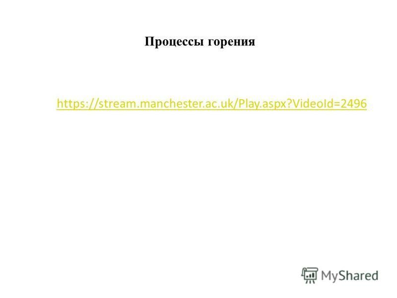 Процессы горения https://stream.manchester.ac.uk/Play.aspx?VideoId=2496
