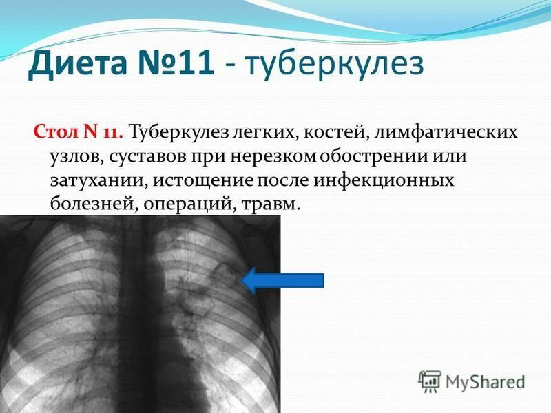 Диета 11 - туберкулез Стол N 11. Туберкулез легких, костей, лимфатических узлов, суставов при нерезком обострении или затухании, истощение после инфекционных болезней, операций, травм.