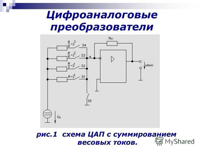 рис.1 схема ЦАП с суммированием весовых токов. Цифроаналоговые преобразователи