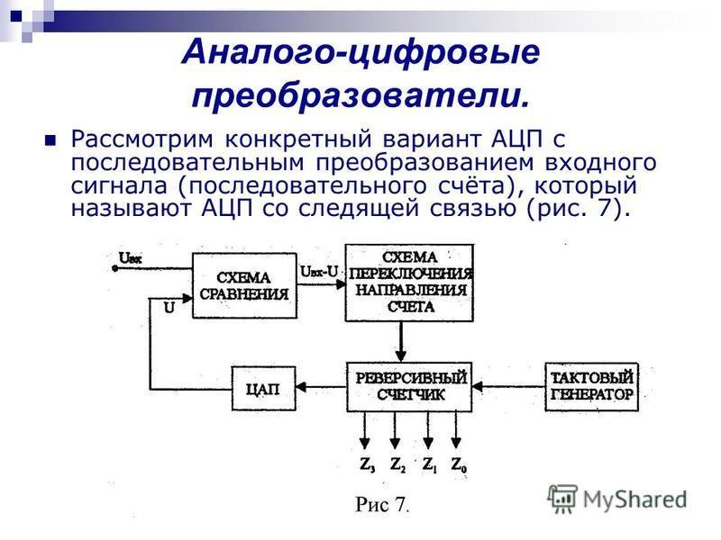 Аналого-цифровые преобразователи. Рассмотрим конкретный вариант АЦП с последовательным преобразованием входного сигнала (последовательного счёта), который называют АЦП со следящей связью (рис. 7).