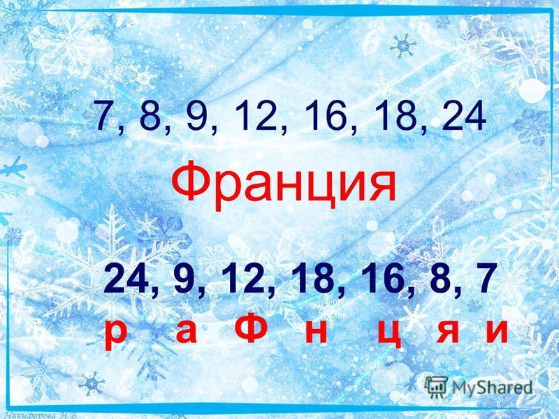 Никифорова Н.В. 24, 9, 12, 18, 16, 8, 7 р а Ф н ц я и 7, 8, 9, 12, 16, 18, 24 Франция