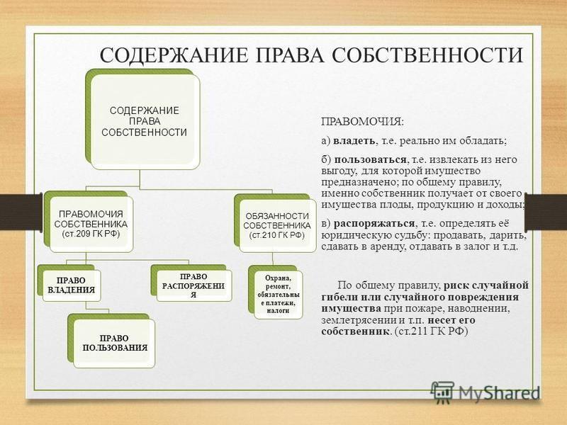 СОДЕРЖАНИЕ ПРАВА СОБСТВЕННОСТИ ПРАВОМОЧИЯ СОБСТВЕННИКА (ст.209 ГК РФ) ПРАВО ВЛАДЕНИЯ ПРАВО ПОЛЬЗОВАНИЯ ПРАВО РАСПОРЯЖЕНИ Я ОБЯЗАННОСТИ СОБСТВЕННИКА (ст.210 ГК РФ) Охрана, ремонт, обязательны е платежи, налоги ПРАВОМОЧИЯ: а) владеть, т.е. реально им о