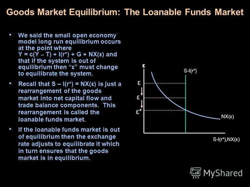 Goods Market Equilibrium: The Loanable Funds Market We said the small open economy model long run equilibrium occurs at the point where Y = c(Y – T) + I(r*) + G + NX(ε) and that if the system is out of equilibrium then ε must change to equilibrate th