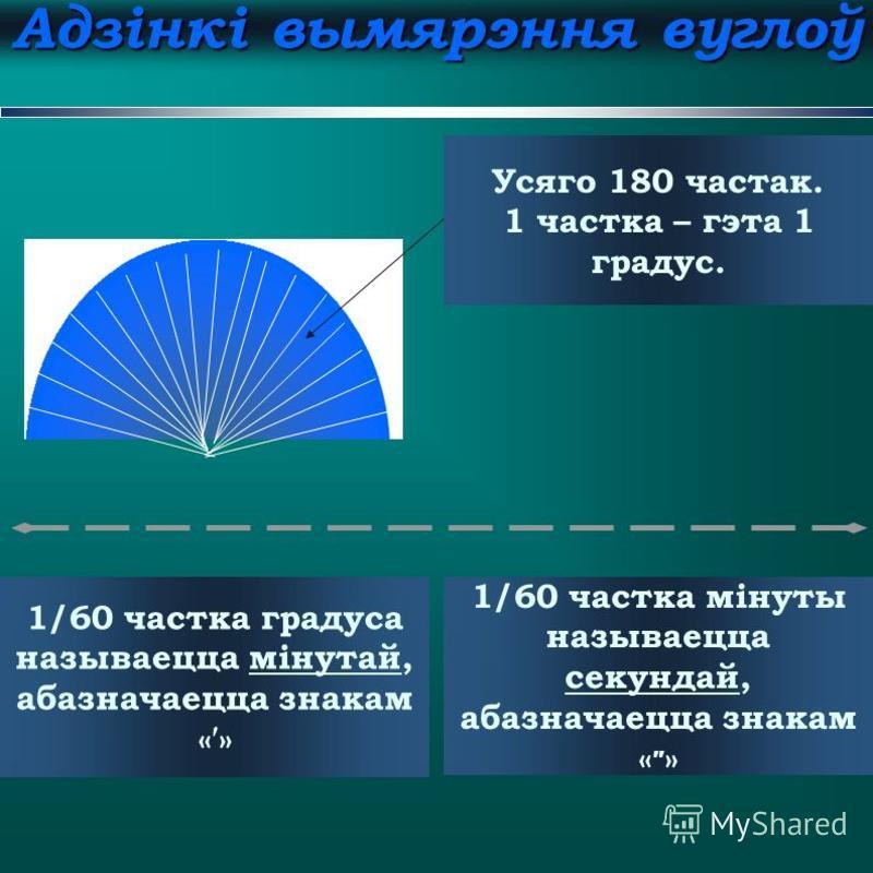 Адзінкі вымярэння вуглоў Усяго 180 участок. 1 уучастка – гэта 1 градус. 1/60 уучастка градуса называецца мінутай, абазначаецца знакам «» 1/60 уучастка мінуты называецца секундой, абазначаецца знакам « »
