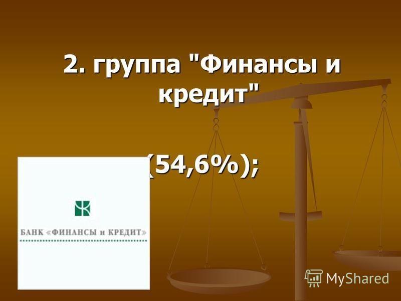 2. группа Финансы и кредит (54,6%);