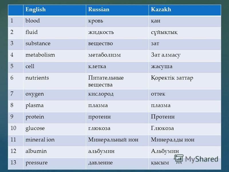 EnglishRussianKazakh 1bloodкровьқан 2fluidжидкостьсұйықтық 3substanceвеществозат 4metabolismметаболизмЗат алмасу 5cellклеткажасуша 6nutrientsПитательные вещества Қоректік заттар 7oxygenкислородоттек 8plasmaплазма 9proteinпротеинПротеин 10glucoseглюко