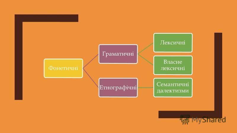 ФонетичніГраматичніЛексичні Власне лексичні Етнографічні Семантичні далектизми