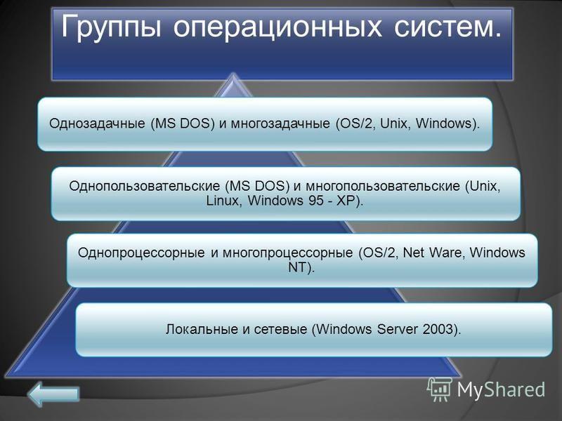 Группы операционных систем. Однозадачные (MS DOS) и многозадачные (OS/2, Unix, Windows). Однопользовательские (MS DOS) и многопользовательские (Unix, Linux, Windows 95 - XP). Однопроцессорные и многопроцессорные (OS/2, Net Ware, Windows NT). Локальны