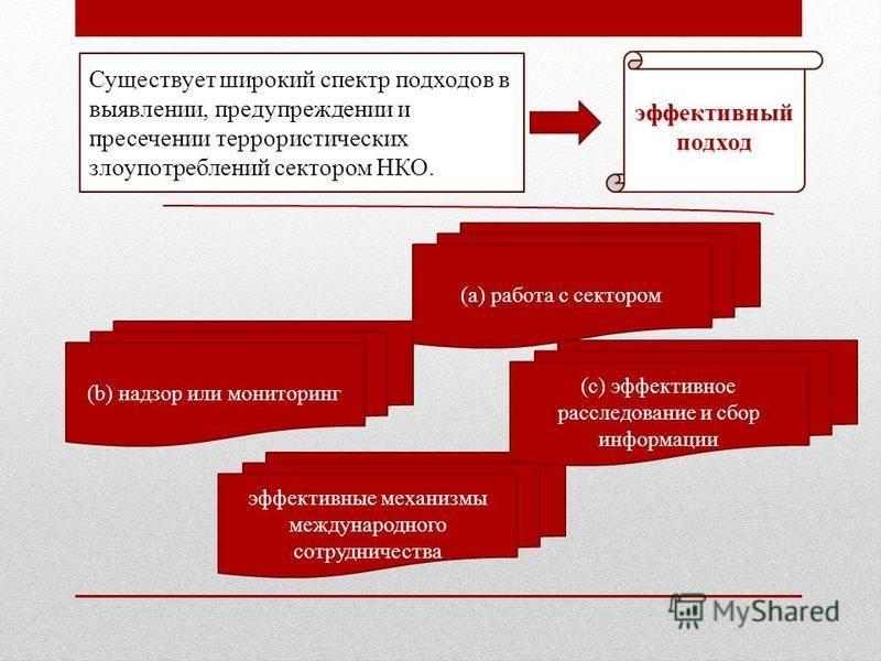 Существует широкий спектр подходов в выявлении, предупреждении и пресечении террористических злоупотреблений сектором НКО. эффективный подход (а) работа с сектором (b) надзор или мониторинг эффективные механизмы международного сотрудничества (c) эффе