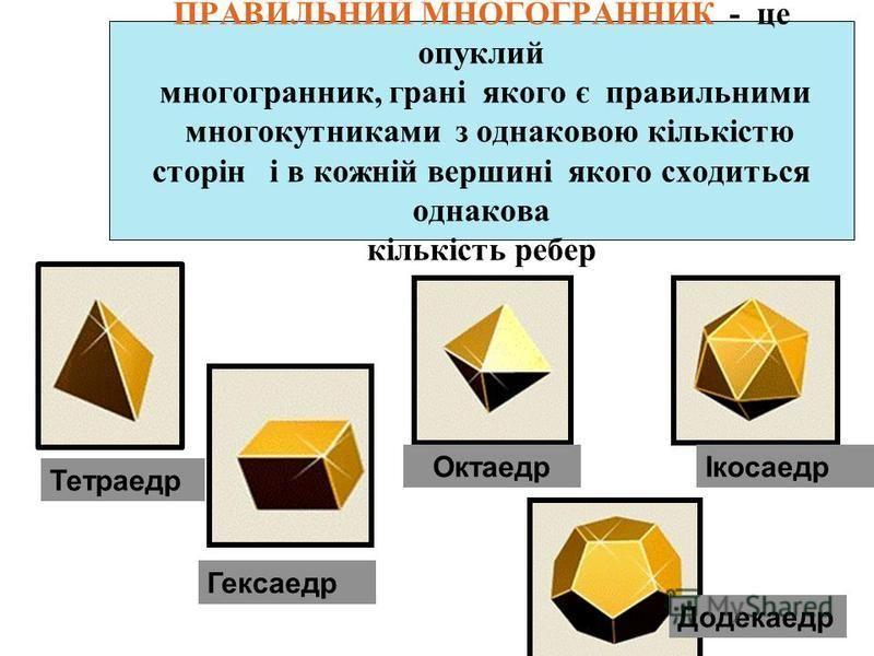 ПРАВИЛЬНИЙ МНОГОГРАННИК - це опуклий многогранник, грані якого є правильними многокутниками з однаковою кількістю сторін і в кожній вершині якого сходиться однакова кількість ребер 23 Тетраедр Гексаедр ОктаедрІкосаедр Додекаедр