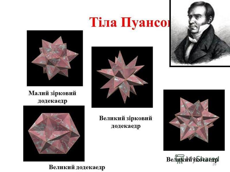 Тіла Пуансона 26 Малий зірковий додекаедр Великий зірковий додекаедр Великий додекаедр Великий ікосаедр