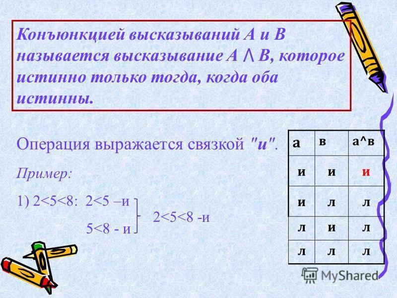 Конъюнкцией высказываний А и В называется высказывание А В, которое истинно только тогда, когда оба истинны. Операция выражается связкой и. Пример: 1) 2<5<8: 2<5 –и 5<8 - и 2<5<8 -и а ва^ва^в иии илл лил ллл