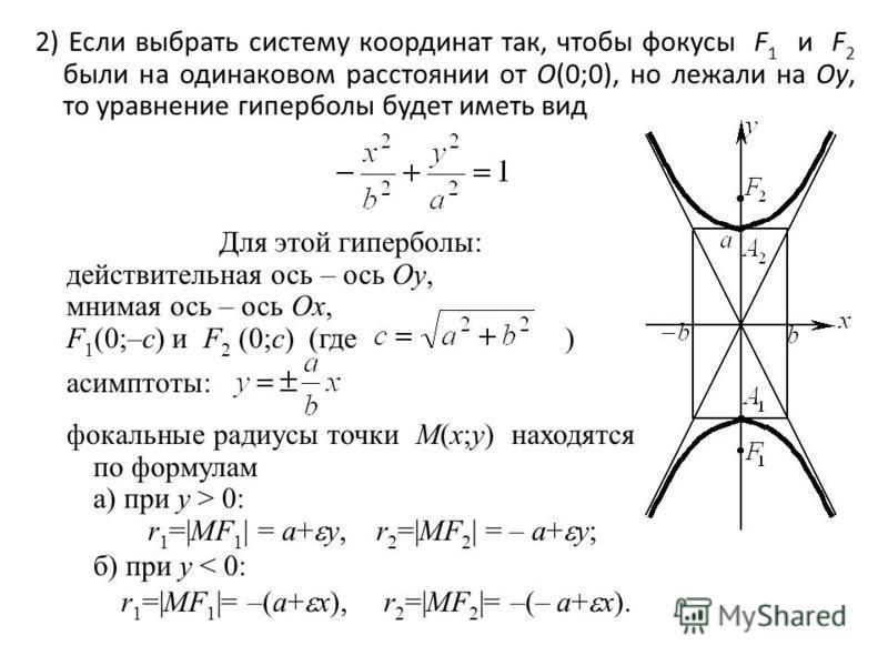 2) Если выбрать систему координат так, чтобы фокусы F 1 и F 2 были на одинаковом расстоянии от O(0;0), но лежали на Oy, то уравнение гиперболы будет иметь вид Для этой гиперболы: действительная ось – ось Oy, мнимая ось – ось Ox, F 1 (0;–c) и F 2 (0;c