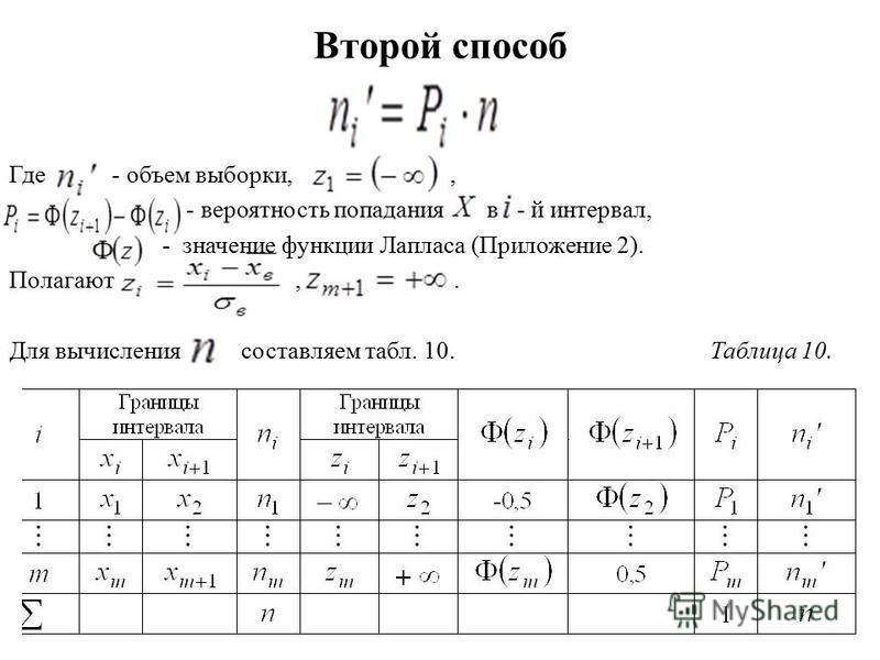 Второй способ Где - объем выборки,, - вероятность попадания в - й интервал, - значение функции Лапласа (Приложение 2). Полагают,. Для вычисления составляем табл. 10. Таблица 10.