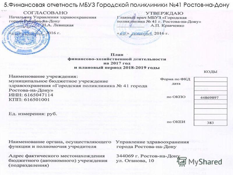5. Финансовая отчетность МБУЗ Городской поликлиники 41 Ростов-на-Дону