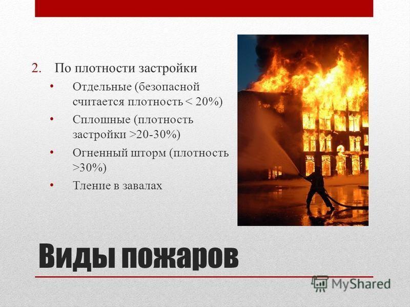 Виды пожаров 2. По плотности застройки Отдельные (безопасной считается плотность < 20%) Сплошные (плотность застройки >20-30%) Огненный шторм (плотность >30%) Тление в завалах