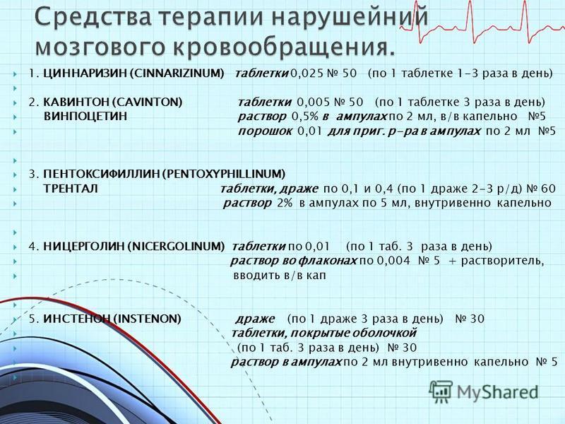 1. ЦИННАРИЗИН (CINNARIZINUM) таблетки 0,025 50 (по 1 таблетке 1-3 раза в день) 2. КАВИНТОН (CAVINTON) таблетки 0,005 50 (по 1 таблетке 3 раза в день) ВИНПОЦЕТИН раствор 0,5% в ампулах по 2 мл, в/в капельно 5 порошок 0,01 для приг. р-ра в ампулах по 2