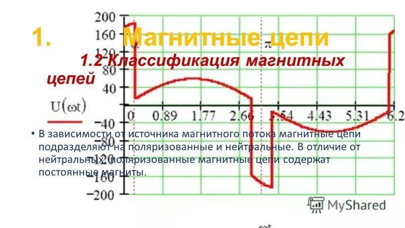 1. Магнитные цепи 1.2 Классификация магнитных цепей В зависимости от источника магнитного потока магнитные цепи подразделяют на поляризованные и нейтральные. В отличие от нейтральных, поляризованные магнитные цепи содержат постоянные магниты.
