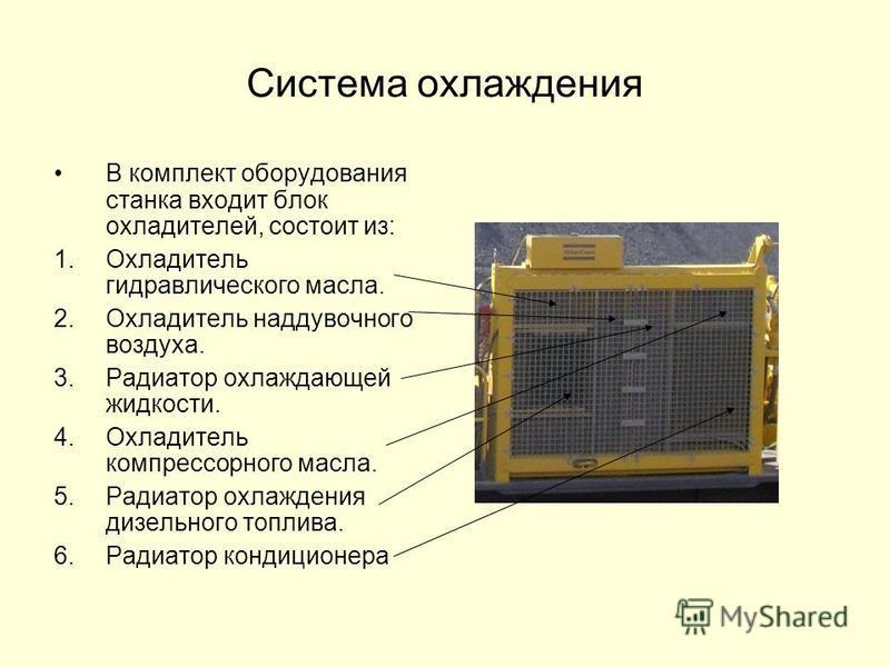 Система охлаждения В комплект оборудования станка входит блок охладителей, состоит из: 1. Охладитель гидравлического масла. 2. Охладитель надувочного воздуха. 3. Радиатор охлаждающей жидкости. 4. Охладитель компрессорного масла. 5. Радиатор охлаждени