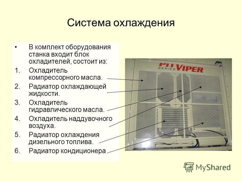 Система охлаждения В комплект оборудования станка входит блок охладителей, состоит из: 1. Охладитель компрессорного масла. 2. Радиатор охлаждающей жидкости. 3. Охладитель гидравлического масла. 4. Охладитель надувочного воздуха. 5. Радиатор охлаждени