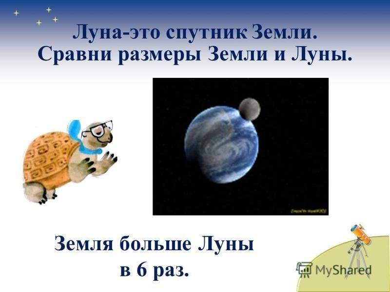 Земля больше Луны в 6 раз. Луна-это спутник Земли. Сравни размеры Земли и Луны.