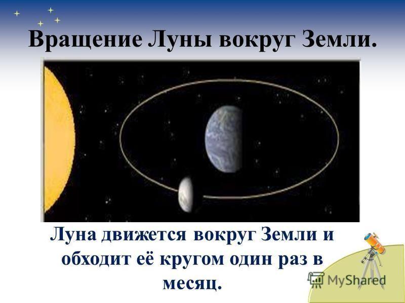 Вращение Луны вокруг Земли. Луна движется вокруг Земли и обходит её кругом один раз в месяц.