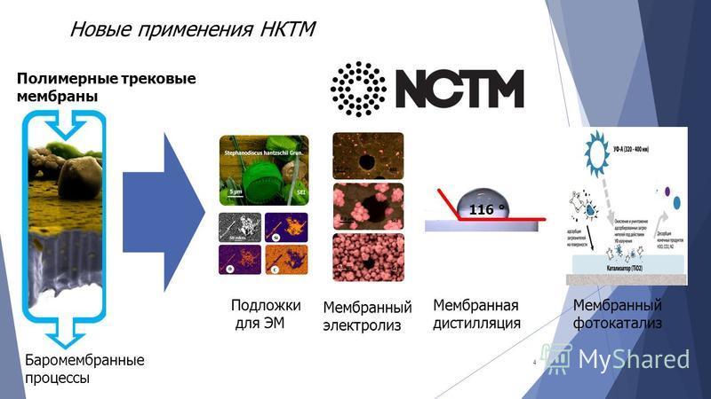 Новые применения НКТМ 4 Баромембранные процессы 116 ° Полимерные трековые мембраны