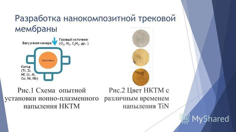 Разработка нано композитной трековой мембраны