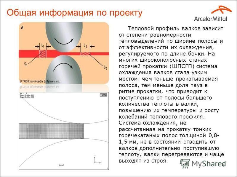 Общая информация по проекту 4 Тепловой профиль валков зависит от степени равномерности тепловыделений по ширине полосы и от эффективности их охлаждения, регулируемого по длине бочки. На многих широкополосных станах горячей прокатки (ШПСГП) система ох