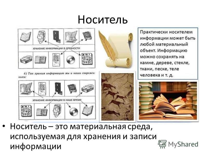 Носитель Носитель – это материальная среда, используемая для хранения и записи информации