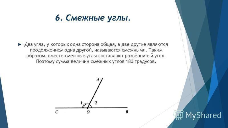 6. Смежные углы. Два угла, у которых одна сторона общая, а две другие являются продолжением одна другой, называются смежными. Таким образом, вместе смежные углы составляют развёрнутый угол. Поэтому сумма величин смежных углов 180 градусов.