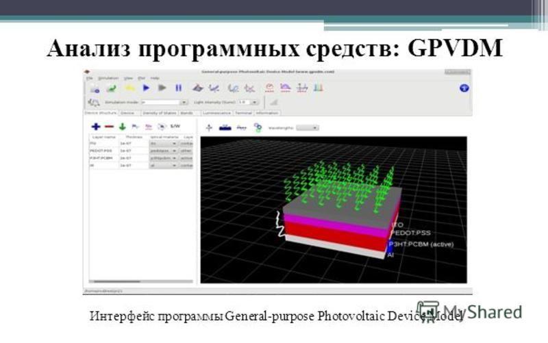 Анализ программных средств: GPVDM Интерфейс программы General-purpose Photovoltaic Device Model