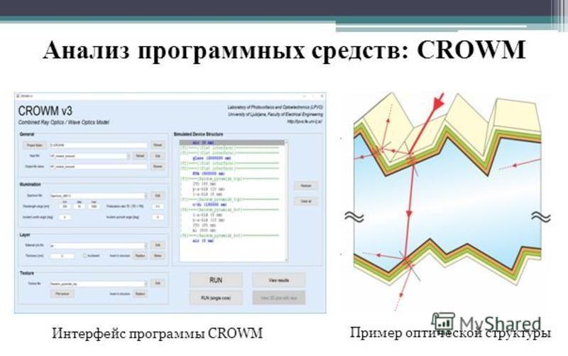 Анализ программных средств: CROWM Пример оптической структуры Интерфейс программы CROWM