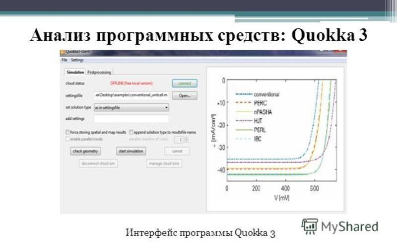 Анализ программных средств: Quokka 3 Интерфейс программы Quokka 3