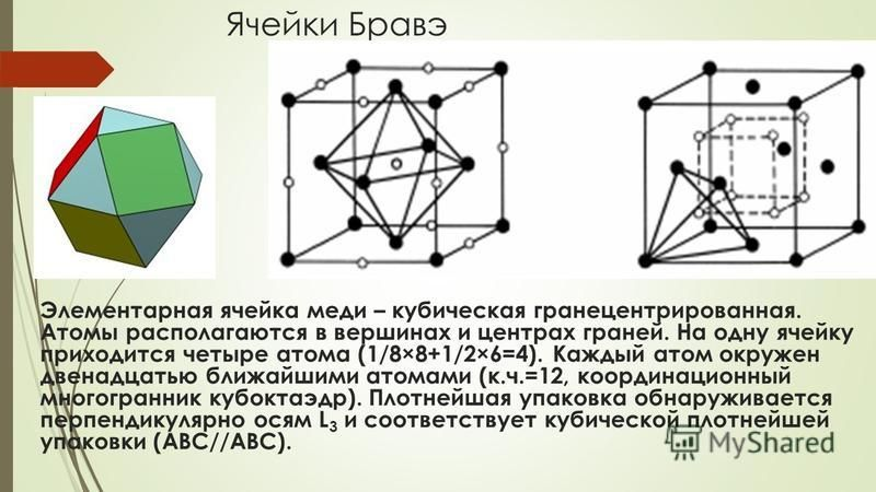 Ячейки Бравэ Элементарная ячейка меди – кубическая гранецентрированная. Атомы располагаются в вершинах и центрах граней. На одну ячейку приходится четыре атома (1/8×8+1/2×6=4). Каждый атом окружен двенадцатью ближайшими атомами (к.ч.=12, координацион