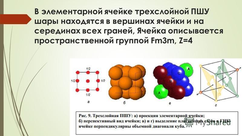 В элементарной ячейке трехслойной ПШУ шары находятся в вершинах ячейки и на серединах всех граней, Ячейка описывается пространственной группой Fm3m, Z=4