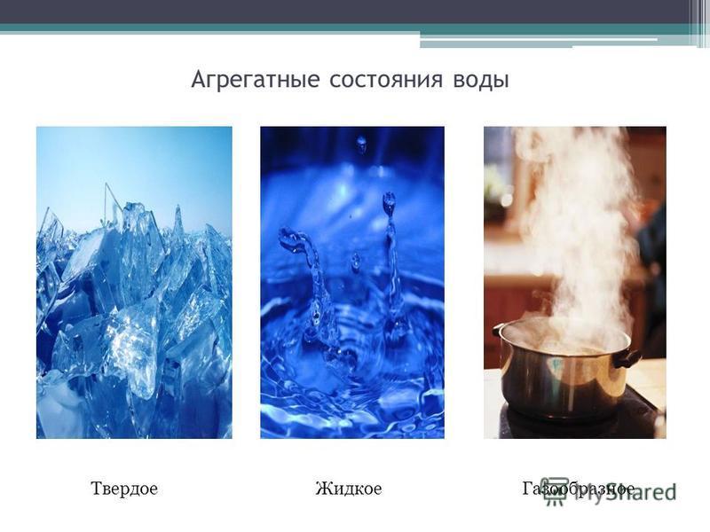 Агрегатные состояния воды Жидкое ТвердоеГазообразное