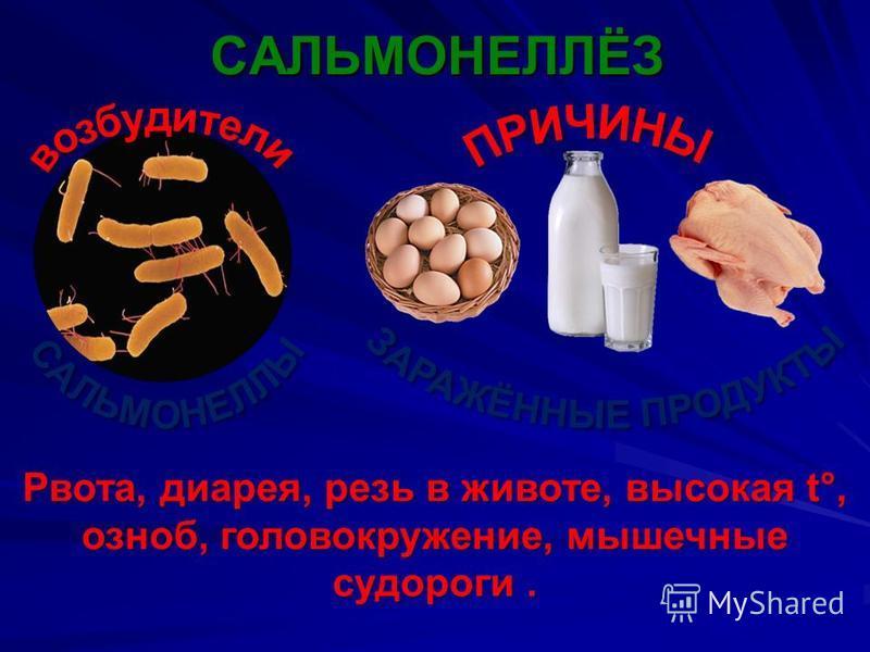 САЛЬМОНЕЛЛЁЗ Рвота, диарея, резь в животе, высокая t°, озноб, головокружение, мышечные судороги.
