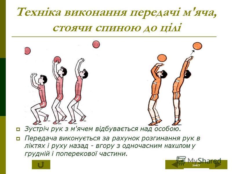 Техніка виконання передачі м'яча, стоячи спиною до цілі Зустріч рук з м'ячем відбувається над особою. Передача виконується за рахунок розгинання рук в ліктях і руху назад - вгору з одночасним нахилом у грудній і поперекової частини. зміст