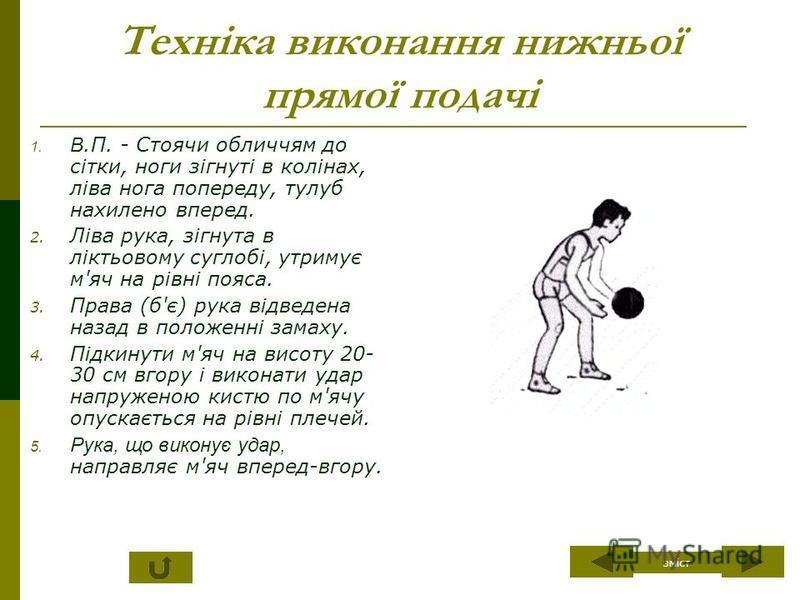 Техніка виконання нижньої прямої подачі 1. В.П. - Стоячи обличчям до сітки, ноги зігнуті в колінах, ліва нога попереду, тулуб нахилено вперед. 2. Ліва рука, зігнута в ліктьовому суглобі, утримує м'яч на рівні пояса. 3. Права (б'є) рука відведена наза