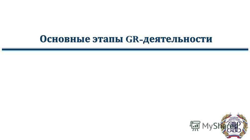 Основные этапы GR- деятельности