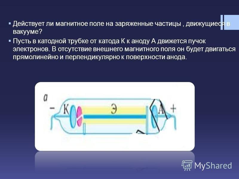 Действует ли магнитное поле на заряженные частицы, движущиеся в вакууме? Пусть в катодной трубке от катода К к аноду А движется пучок электронов. В отсутствие внешнего магнитного поля он будет двигаться прямолинейно и перпендикулярно к поверхности ан