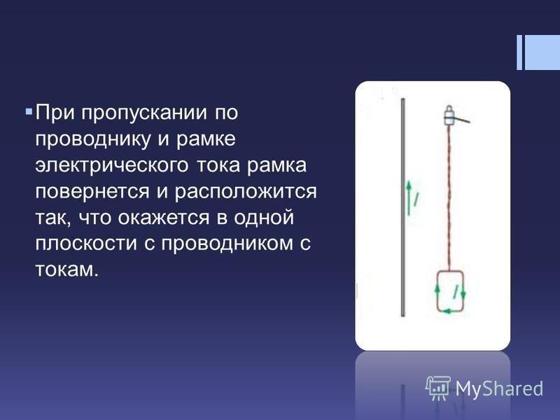 При пропускании по проводнику и рамке электрического тока рамка повернется и расположится так, что окажется в одной плоскости с проводником с токам.