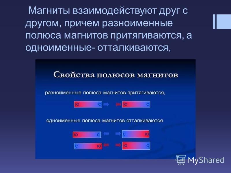 Магниты взаимодействуют друг с другом, причем разноименные полюса магнитов притягиваются, а одноименные- отталкиваются,